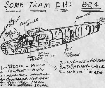 Hand-drawn Schematic of Imaginary Crew
